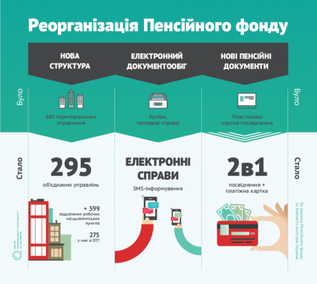 pension_fund_01-1024x917