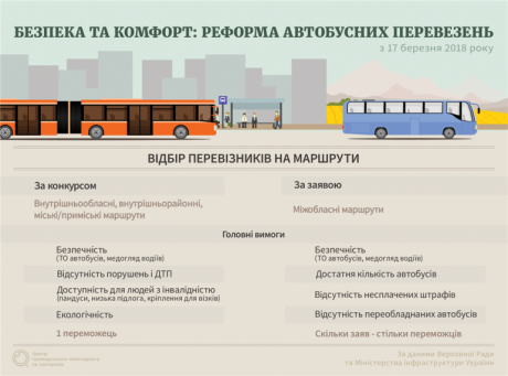 transport_rules_ua-Large