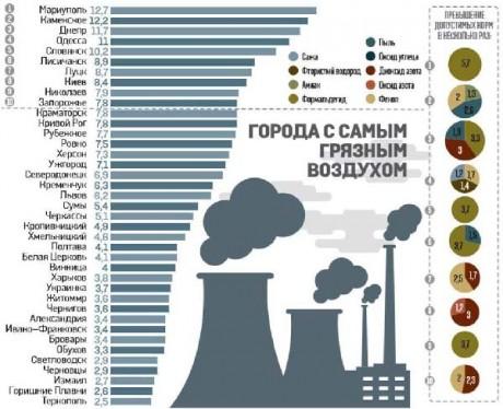 povitria-infografika-2019