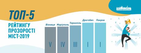 top-5-lideriv-reytingu-prozorosti-mist-ukraini