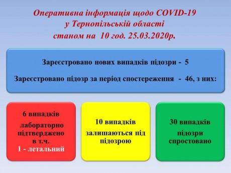FB_IMG_1585126918672